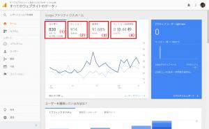 GoogleAnalyticsの基本画面